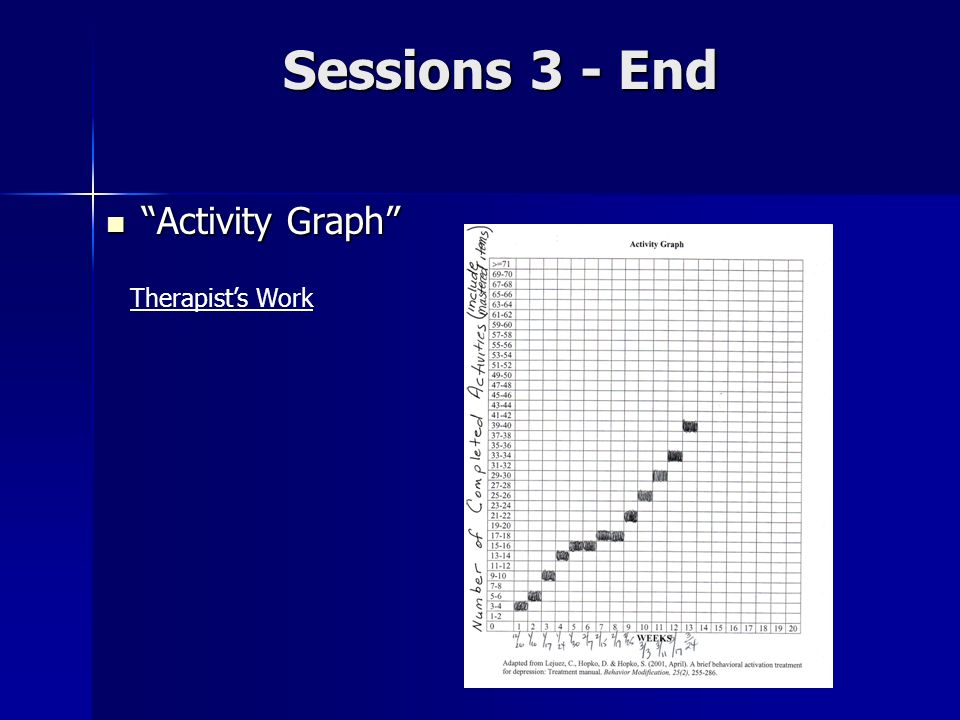 Sessions 3 - End Activity Graph Therapist's Work 118