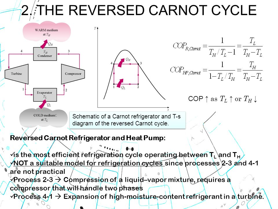 Heat Pump Cycle Diagram chapter 11 refrigeration cycles - ppt video online download