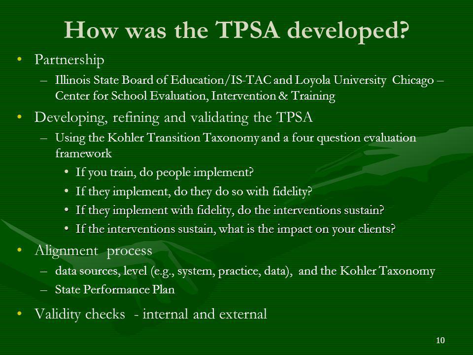 How was the TPSA developed