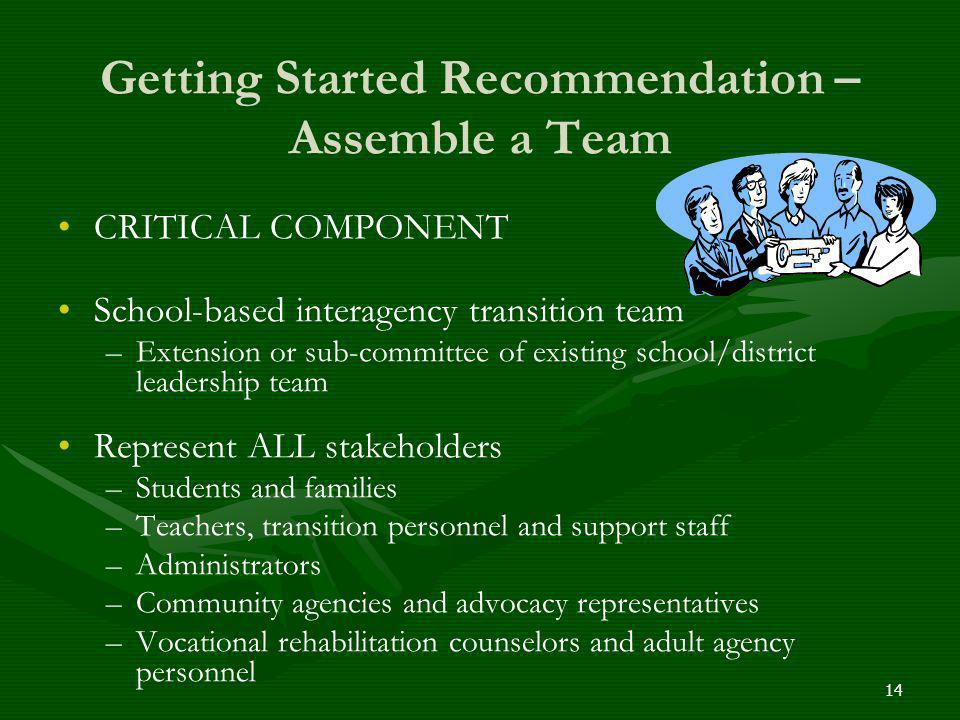 Getting Started Recommendation – Assemble a Team