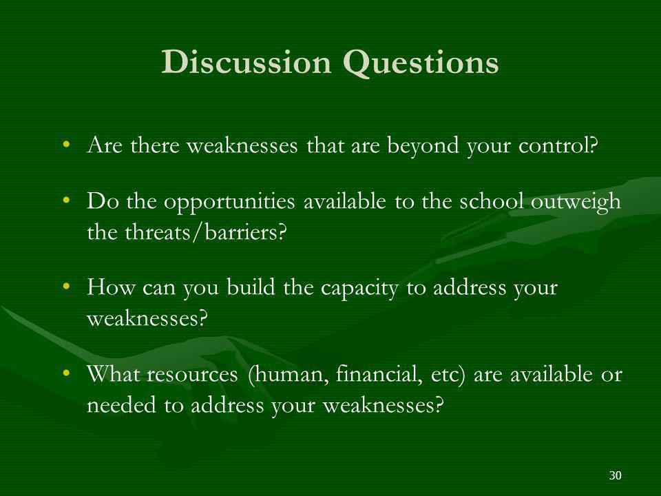 Discussion Questions Are there weaknesses that are beyond your control Do the opportunities available to the school outweigh the threats/barriers