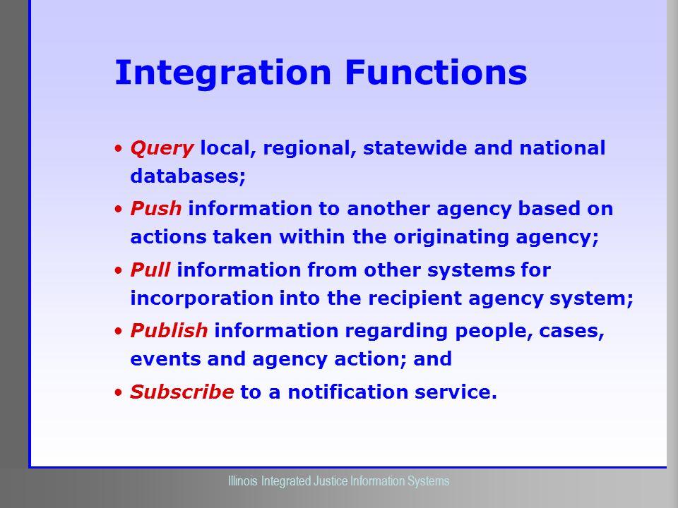 Integration Functions