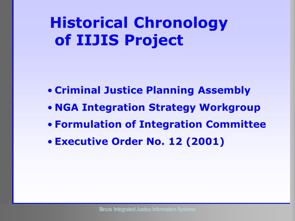 Historical Chronology of IIJIS Project