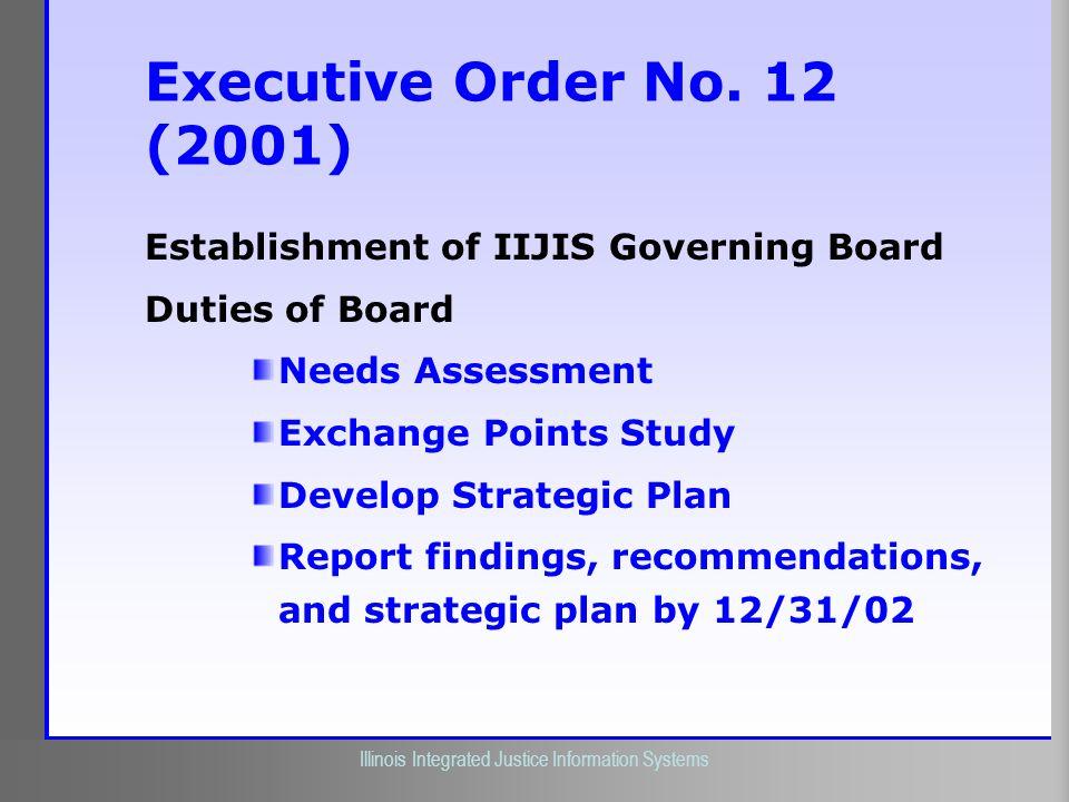 Executive Order No. 12 (2001) Establishment of IIJIS Governing Board