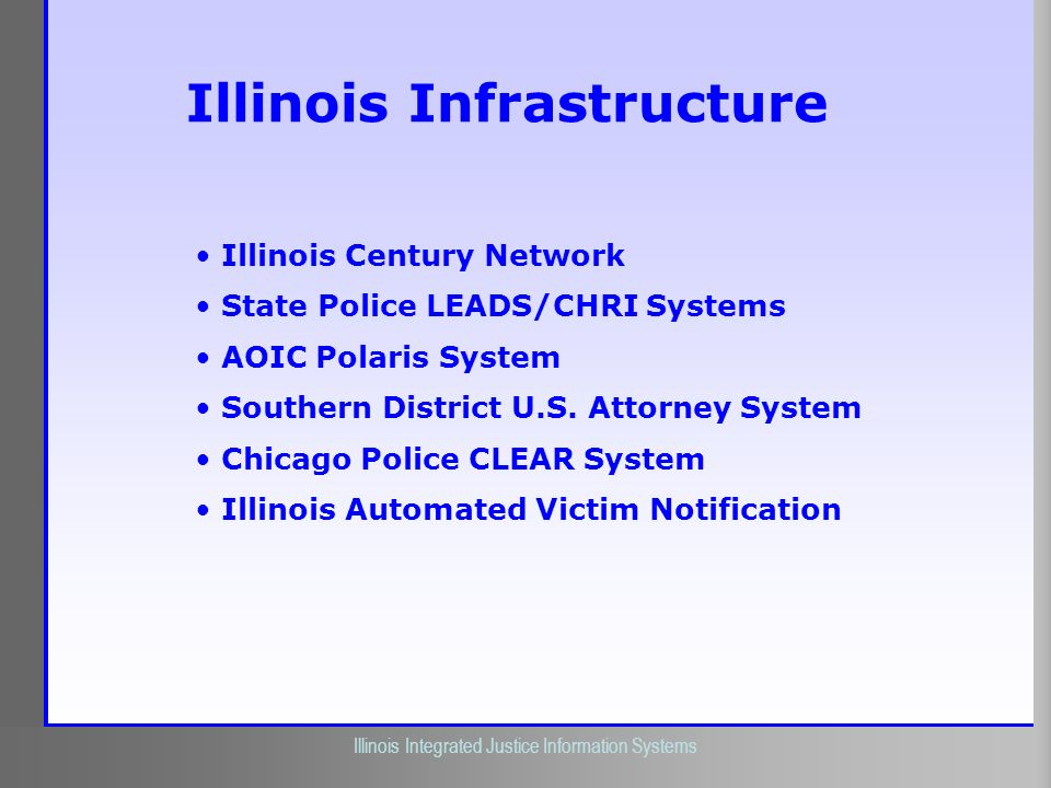 Illinois Infrastructure