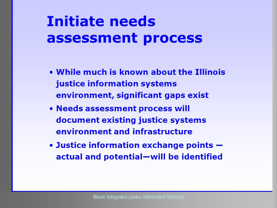 Initiate needs assessment process