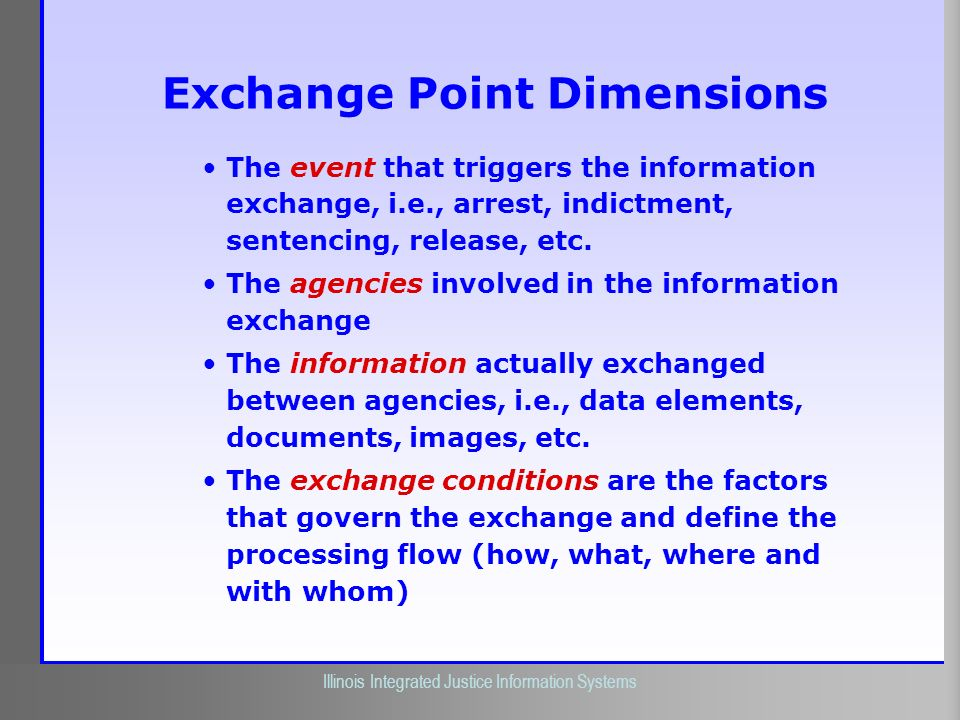Exchange Point Dimensions