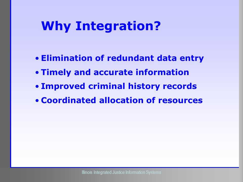 Why Integration Elimination of redundant data entry