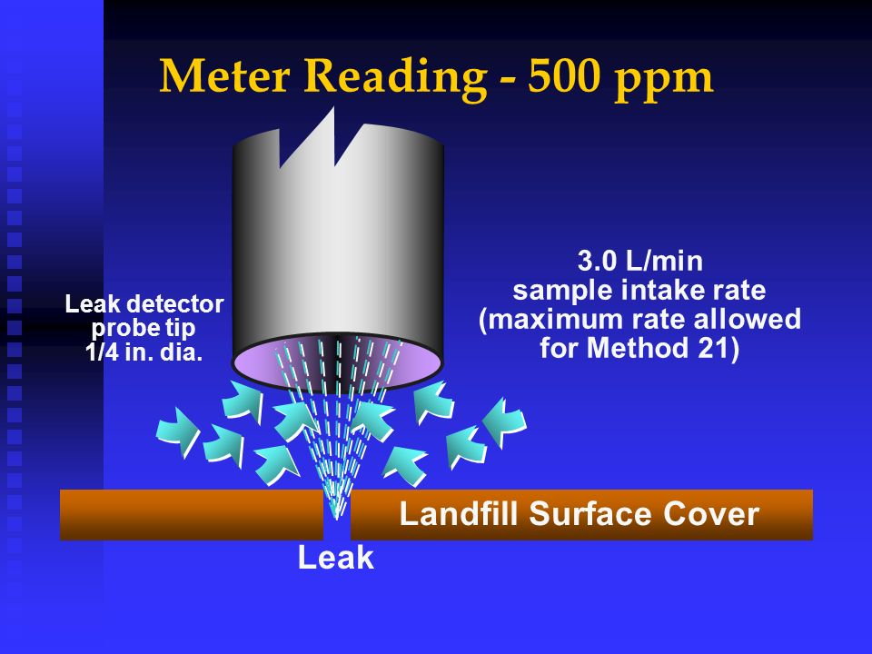 Landfill Surface Cover