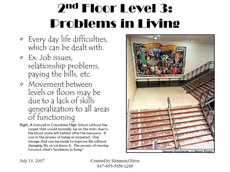 2nd Floor Level 3: Problems in Living