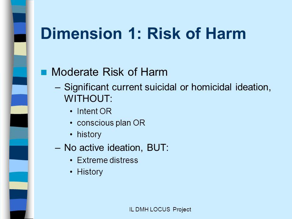 Dimension 1: Risk of Harm