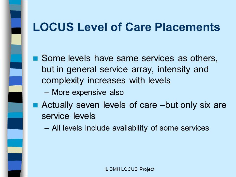 LOCUS Level of Care Placements