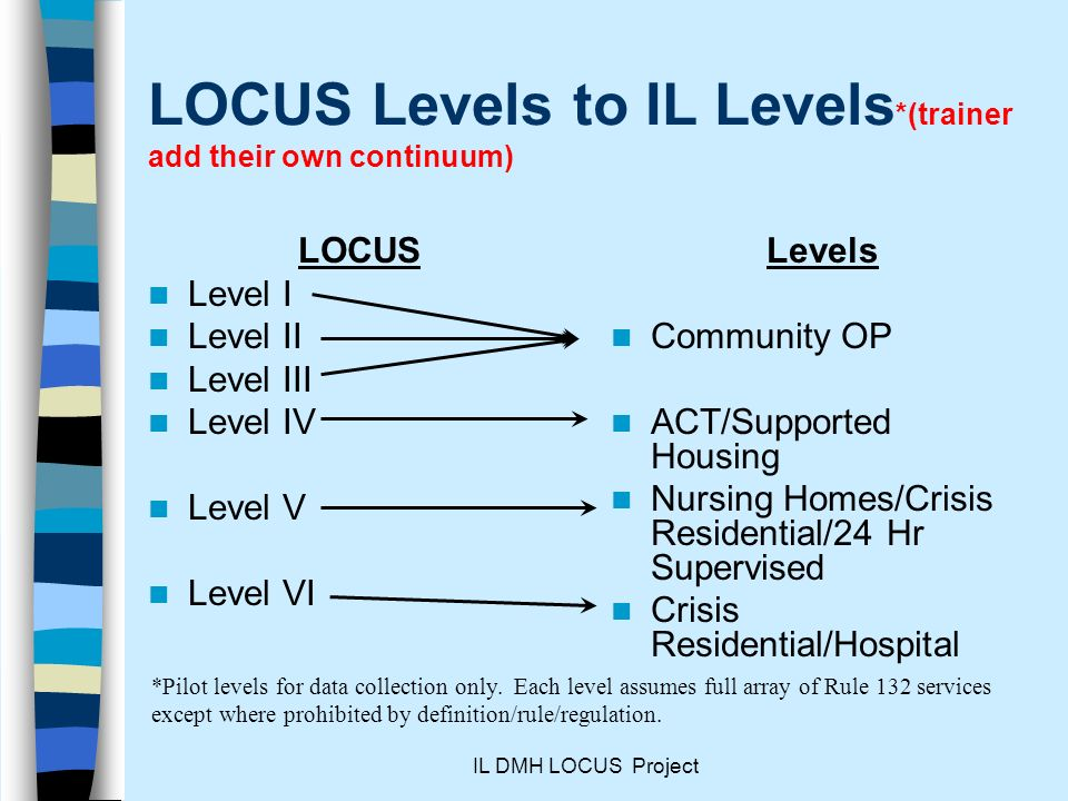 LOCUS Levels to IL Levels*(trainer add their own continuum)