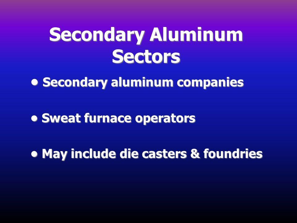 Secondary Aluminum Sectors