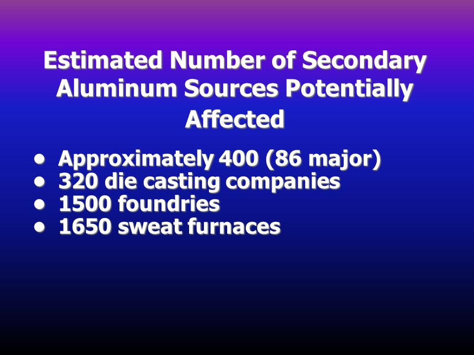 Estimated Number of Secondary Aluminum Sources Potentially Affected