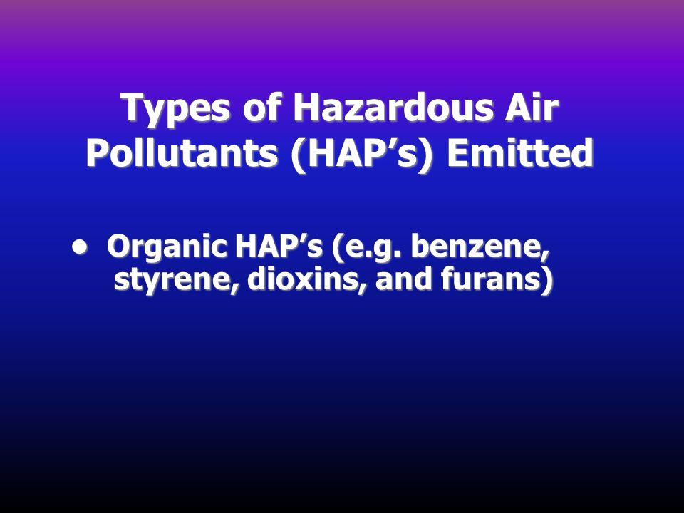 Types of Hazardous Air Pollutants (HAP's) Emitted