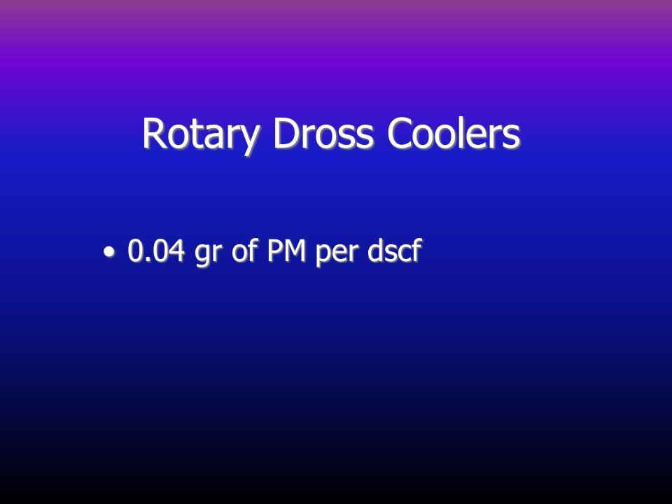 Rotary Dross Coolers 0.04 gr of PM per dscf