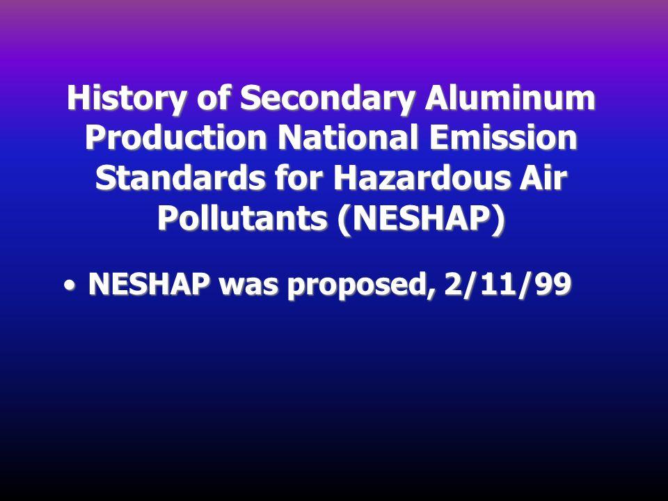 History of Secondary Aluminum Production National Emission Standards for Hazardous Air Pollutants (NESHAP)