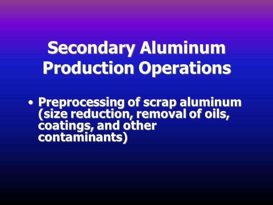 Secondary Aluminum Production Operations