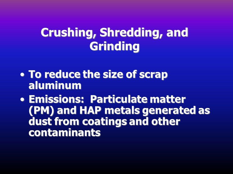 Crushing, Shredding, and Grinding