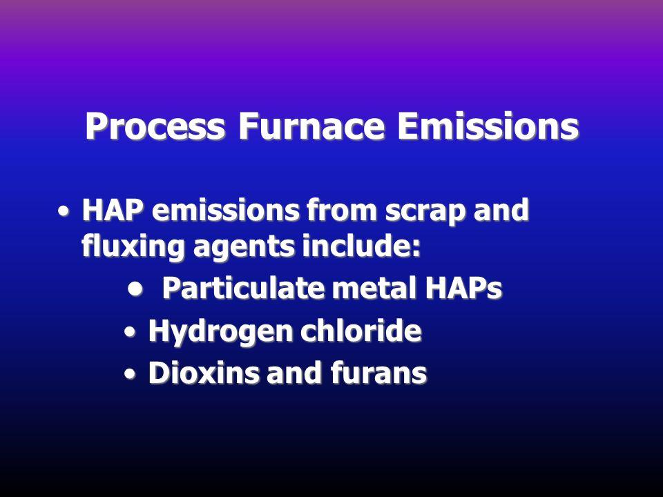 Process Furnace Emissions