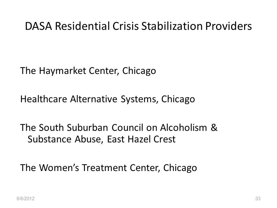 DASA Residential Crisis Stabilization Providers