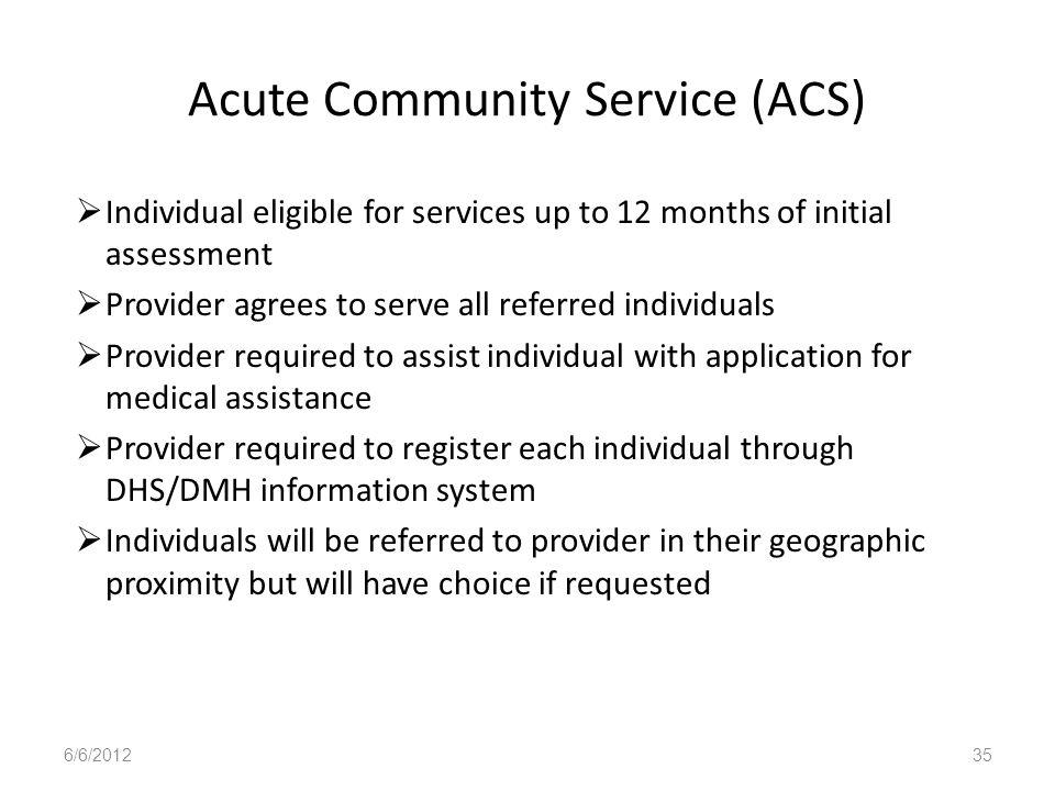 Acute Community Service (ACS)