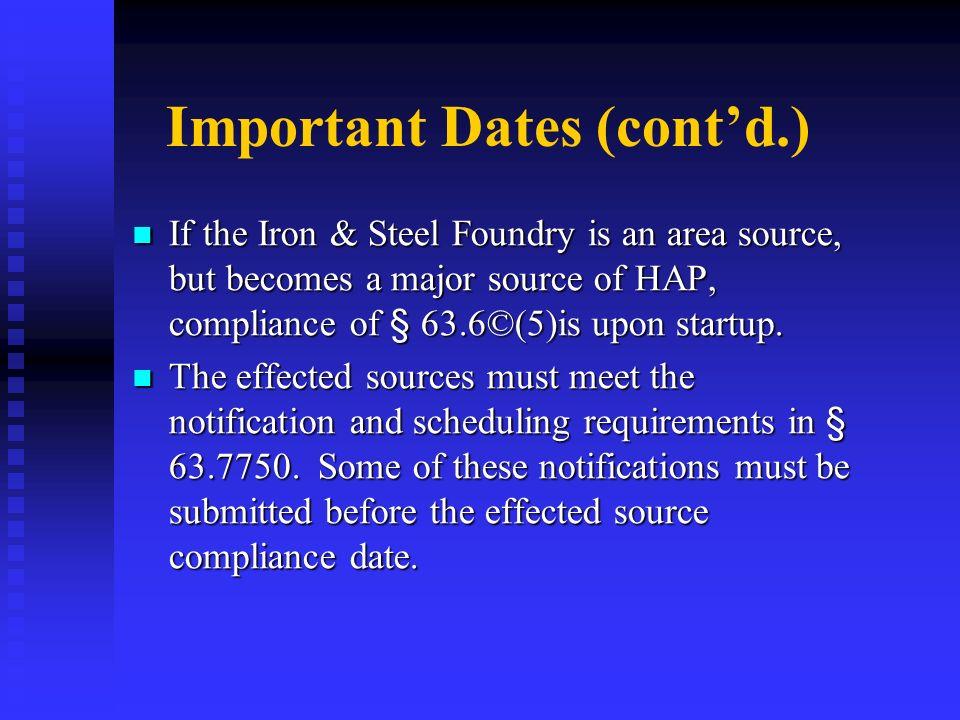 Important Dates (cont'd.)