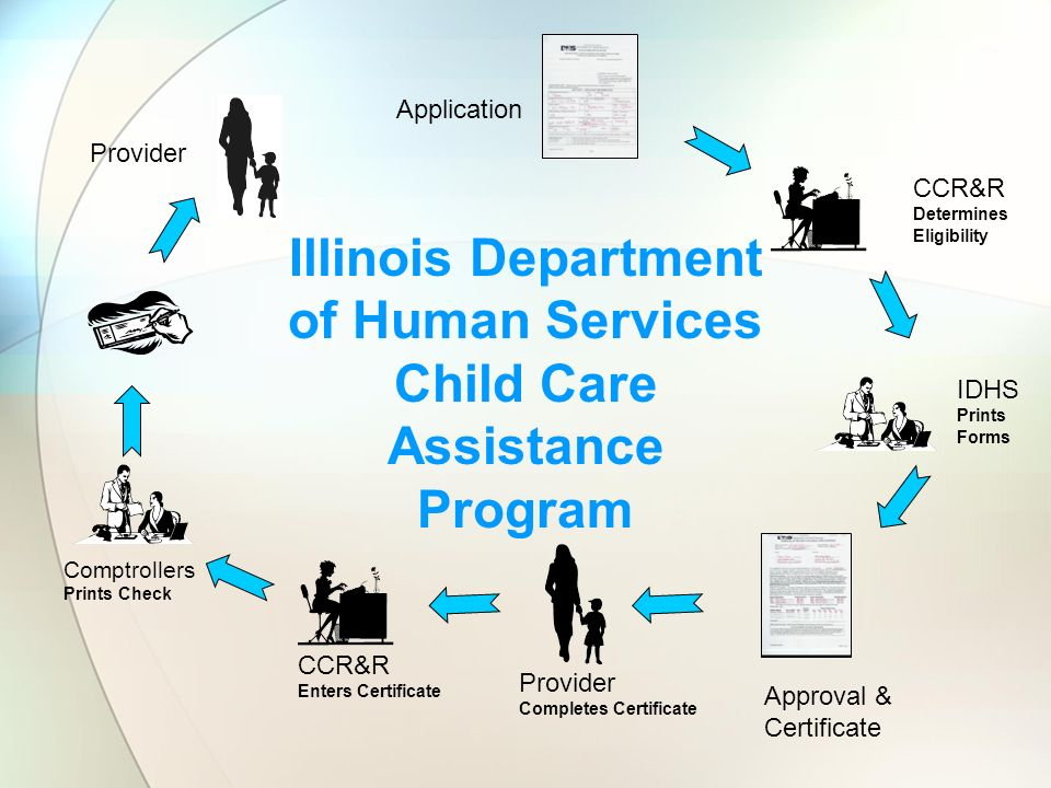 Illinois Department of Human Services Child Care Assistance Program