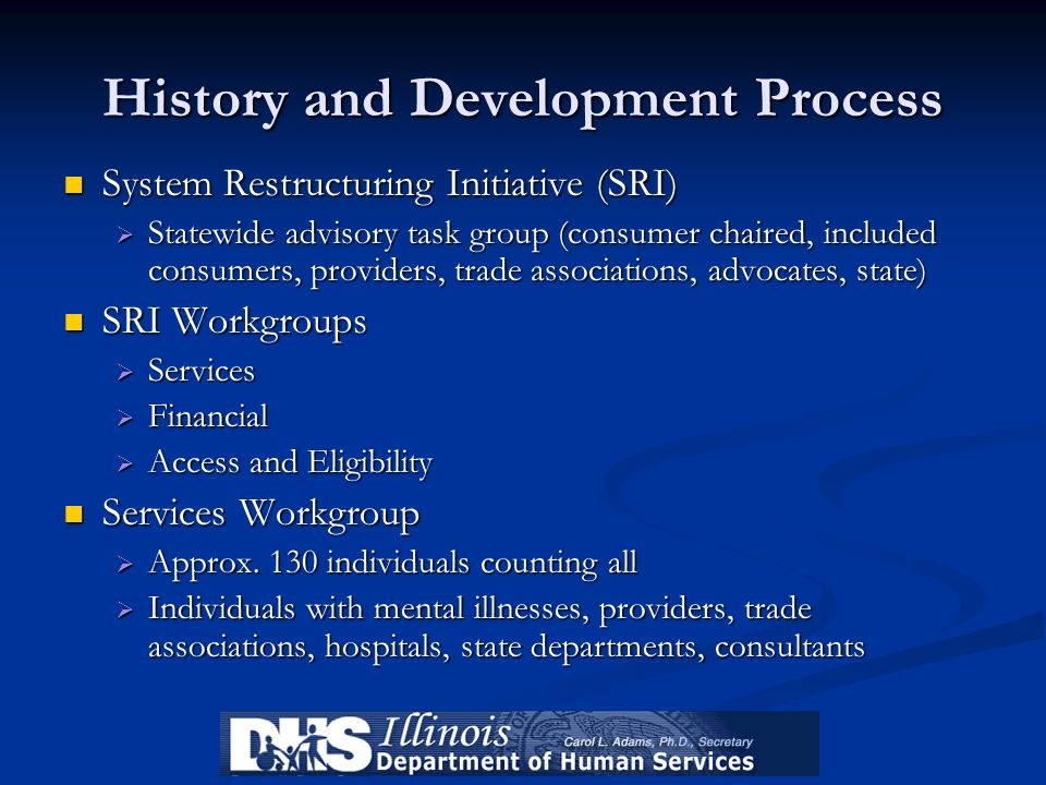 History and Development Process