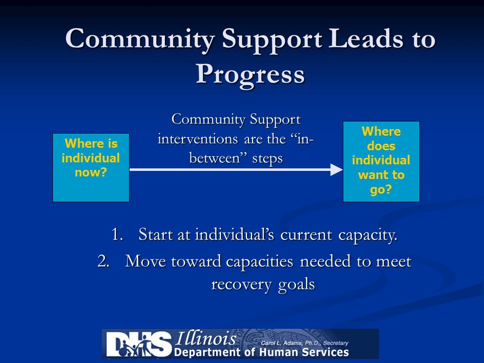 Community Support Leads to Progress