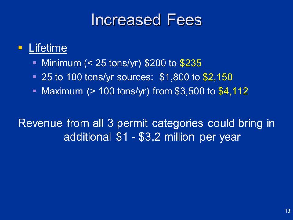 Increased Fees Lifetime