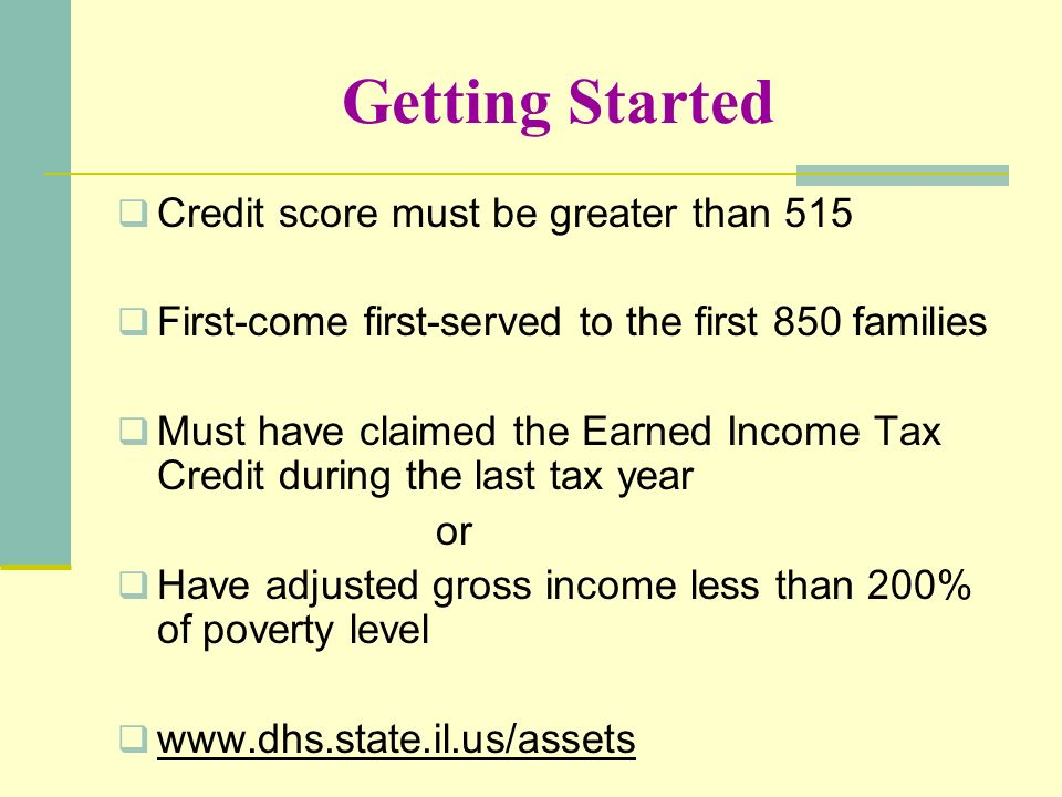 Getting Started Credit score must be greater than 515