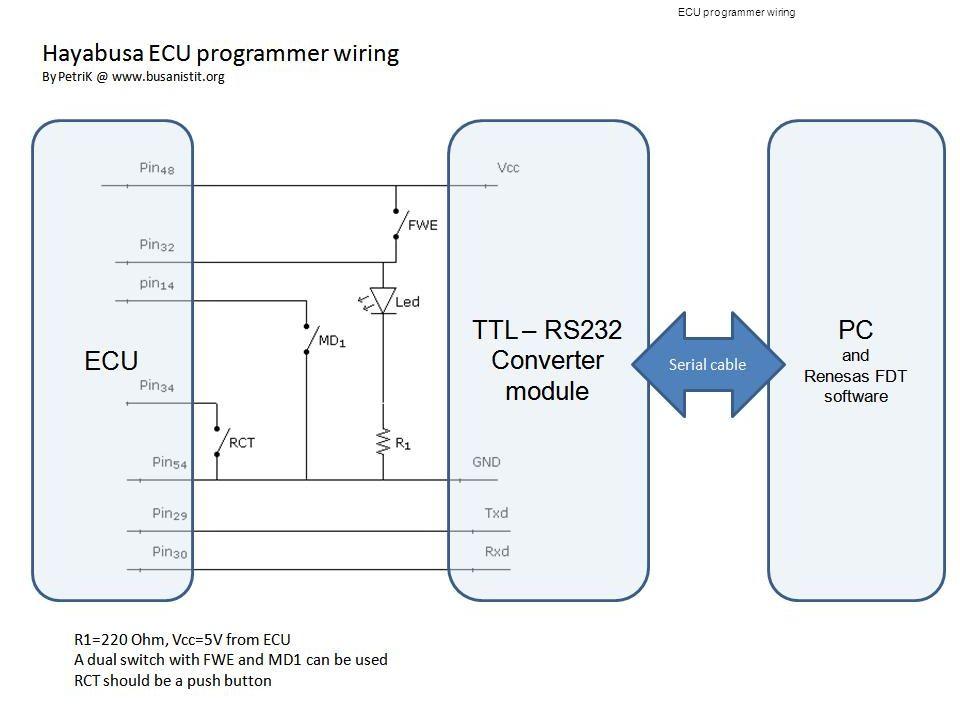 ECU programmer wiring. on