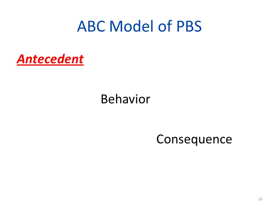 ABC Model of PBS Antecedent Behavior Consequence