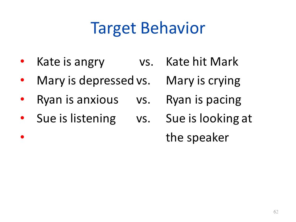 Target Behavior Kate is angry vs. Kate hit Mark