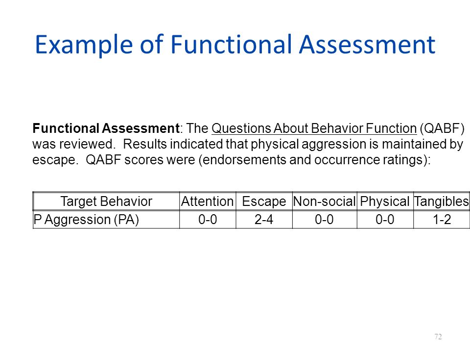 Example of Functional Assessment