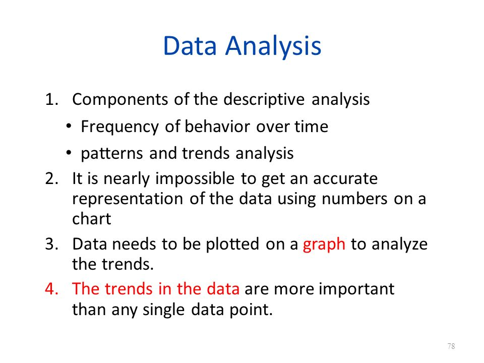 Data Analysis Components of the descriptive analysis