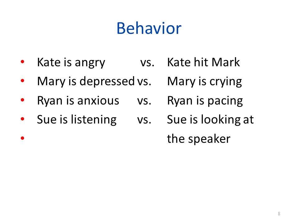 Behavior Kate is angry vs. Kate hit Mark