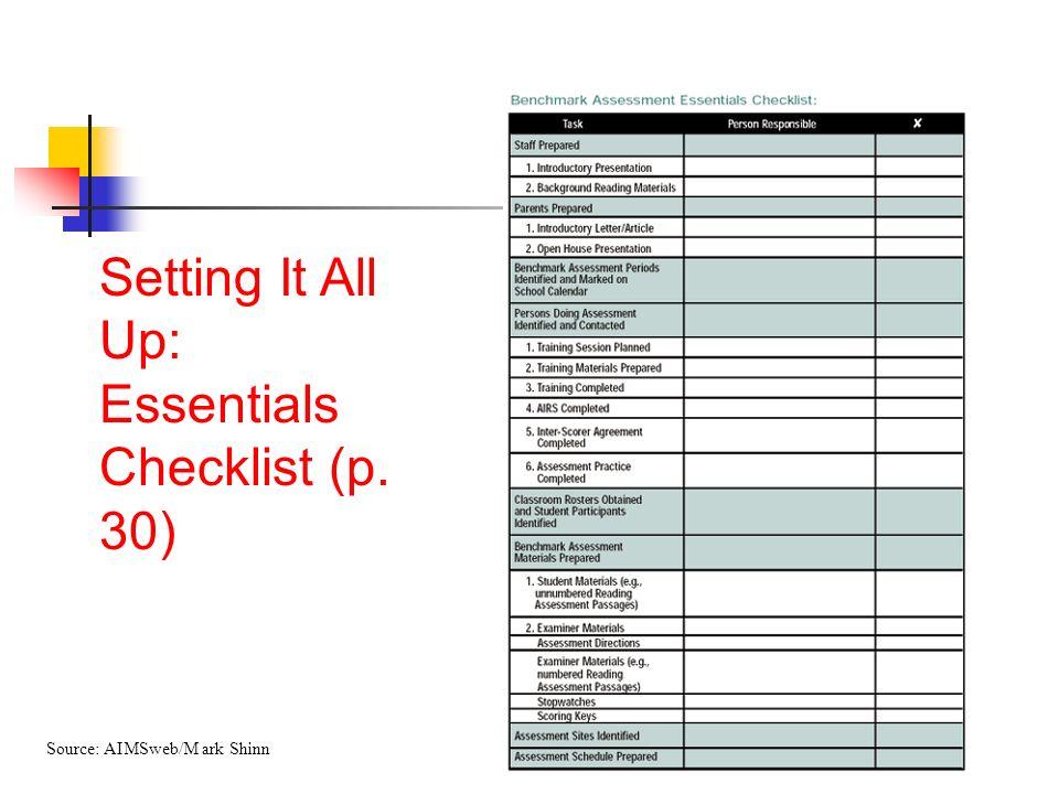 Essentials Checklist (p. 30)