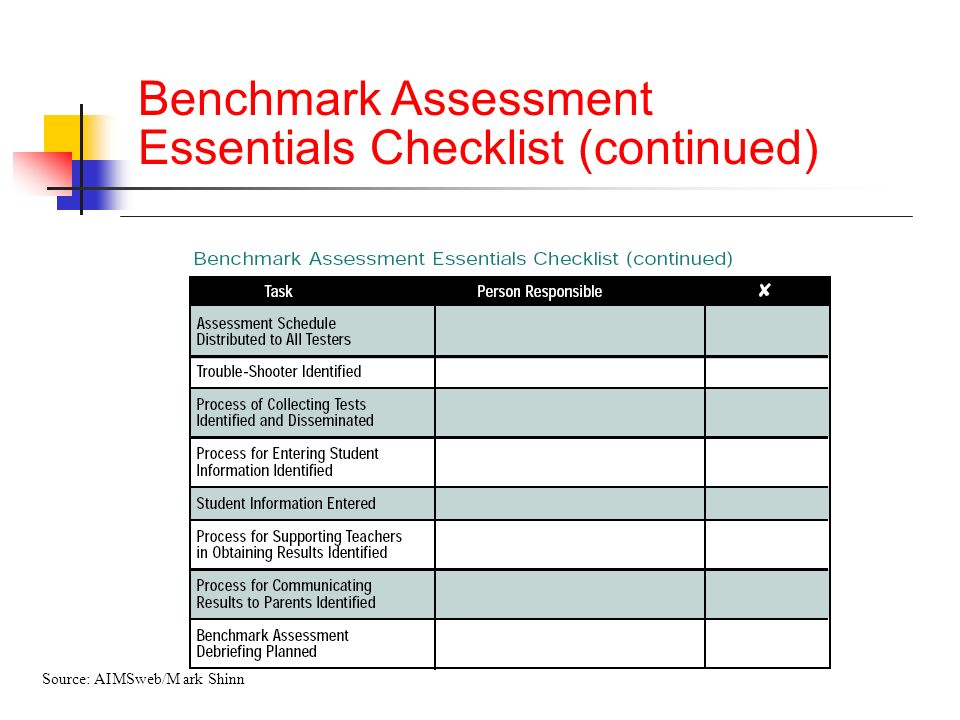 Benchmark Assessment Essentials Checklist (continued)