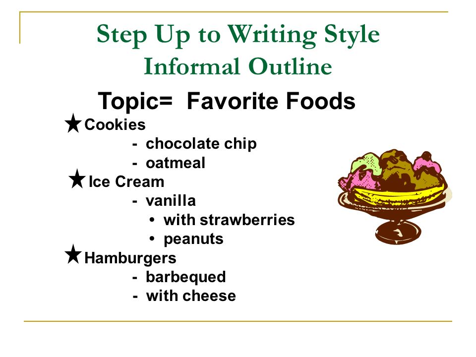 Steps in writing informal essay