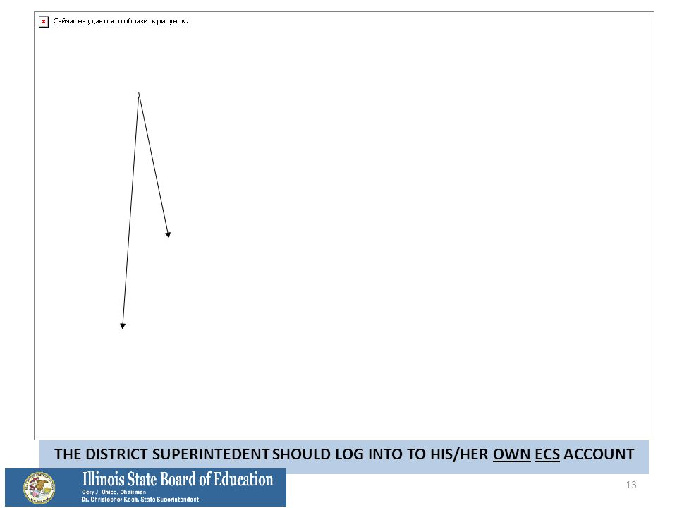 THE DISTRICT SUPERINTEDENT SHOULD LOG INTO TO HIS/HER OWN ECS ACCOUNT