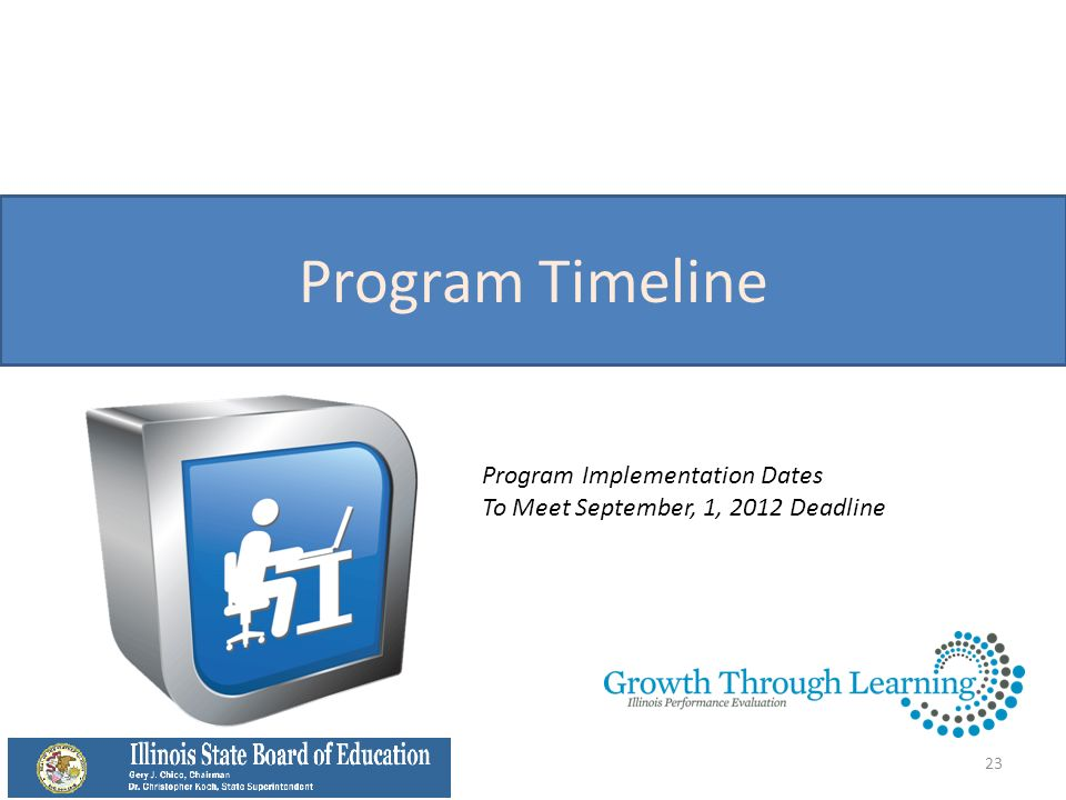 Program Timeline Program Implementation Dates