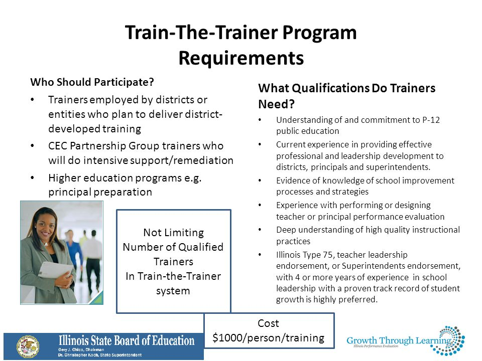 Train-The-Trainer Program Requirements