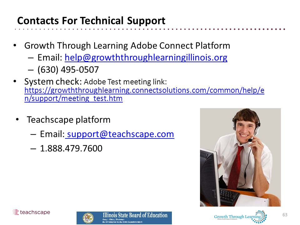 Contacts For Technical Support