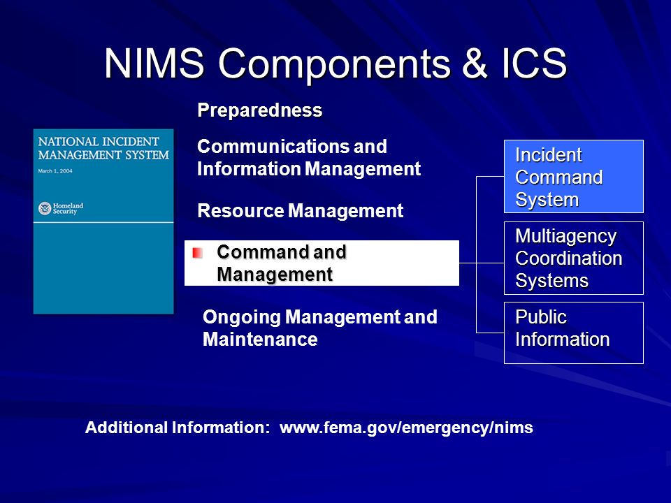 NIMS Components & ICS Preparedness