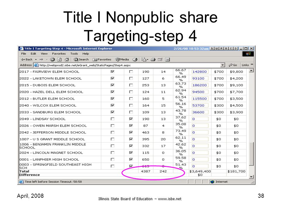 Title I Nonpublic share Targeting-step 4