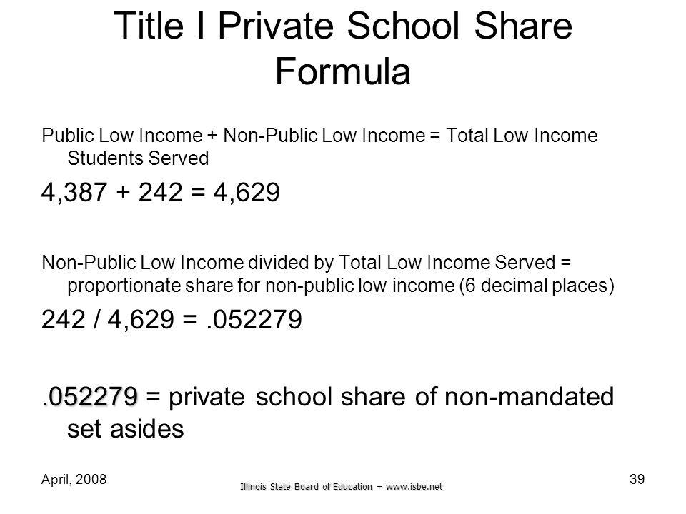 Title I Private School Share Formula