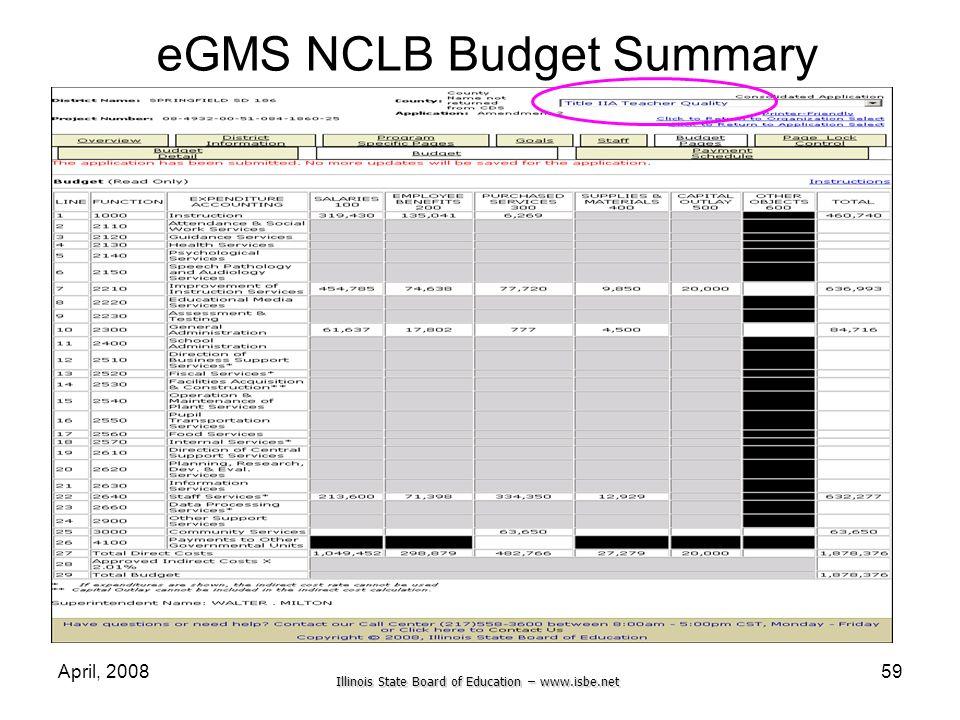 eGMS NCLB Budget Summary